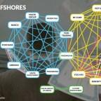 Mapa Macrioffshores: los parientes beneficiados con la amnistía de Macri que durante décadas evadieron pagar Ganancias